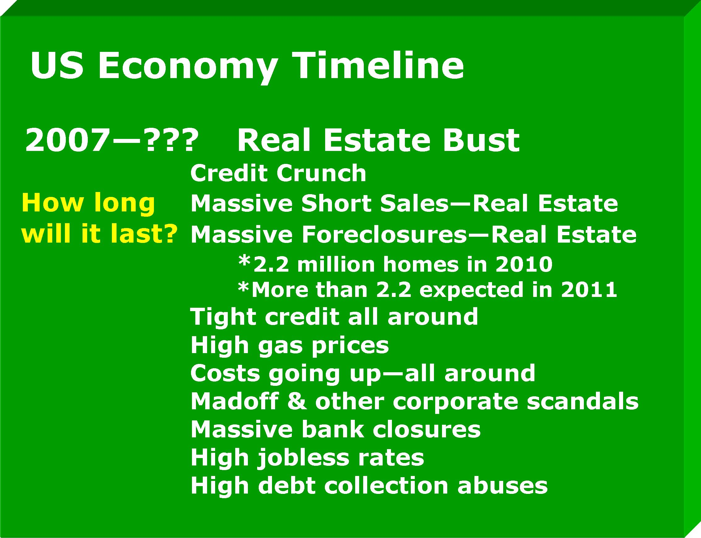 US Economy Timeline JULIE HUTTON Real Estate